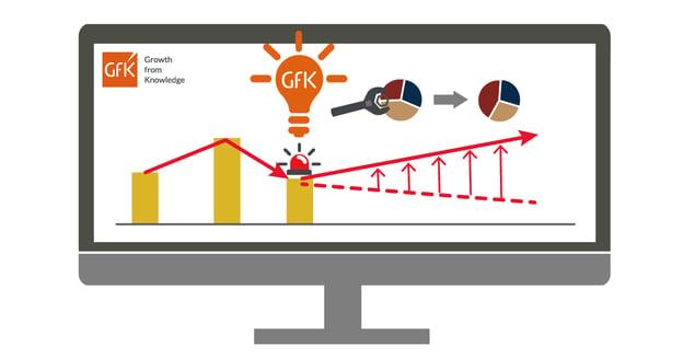 01-2. GfK Korea 지에프케이 코리아, 전자제품 데이터, eCommerce(이커머스), 온라인 오프라인 모든 주간 데이터