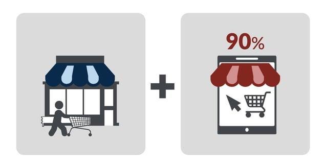 02-1. GfK Korea 지에프케이 코리아, 전자제품 데이터, eCommerce(이커머스), 압도적 시장 커버러지