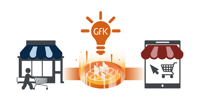 04-2. GfK Korea 지에프케이 코리아, 전자제품 데이터, eCommerce(이커머스), 온오프라인의 인사이이트를 한번에