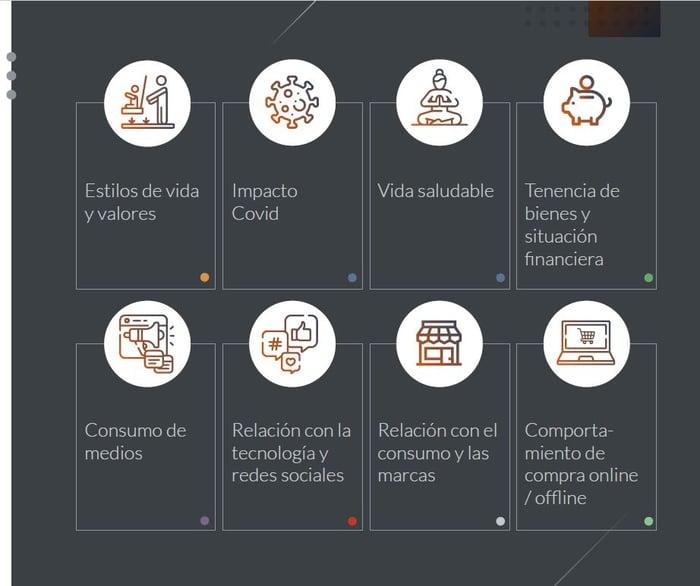 Contenidos CHILE3D 2021