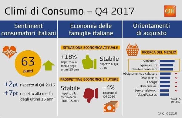 IT_Promo_ConsumerClimate2018_v2