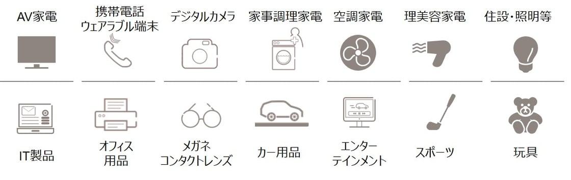 GfK Japan POS data tracking_ジーエフケー販売実績データ分野