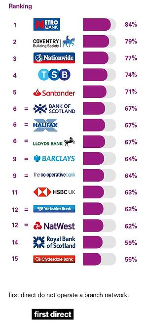 PCA_GB_Personal_banking_survey_Great_Britain_August_2018_Services_in_branches_