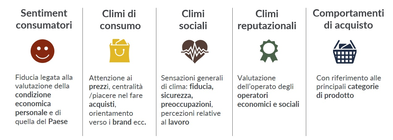 IT_2019_Climi_metodologia-1