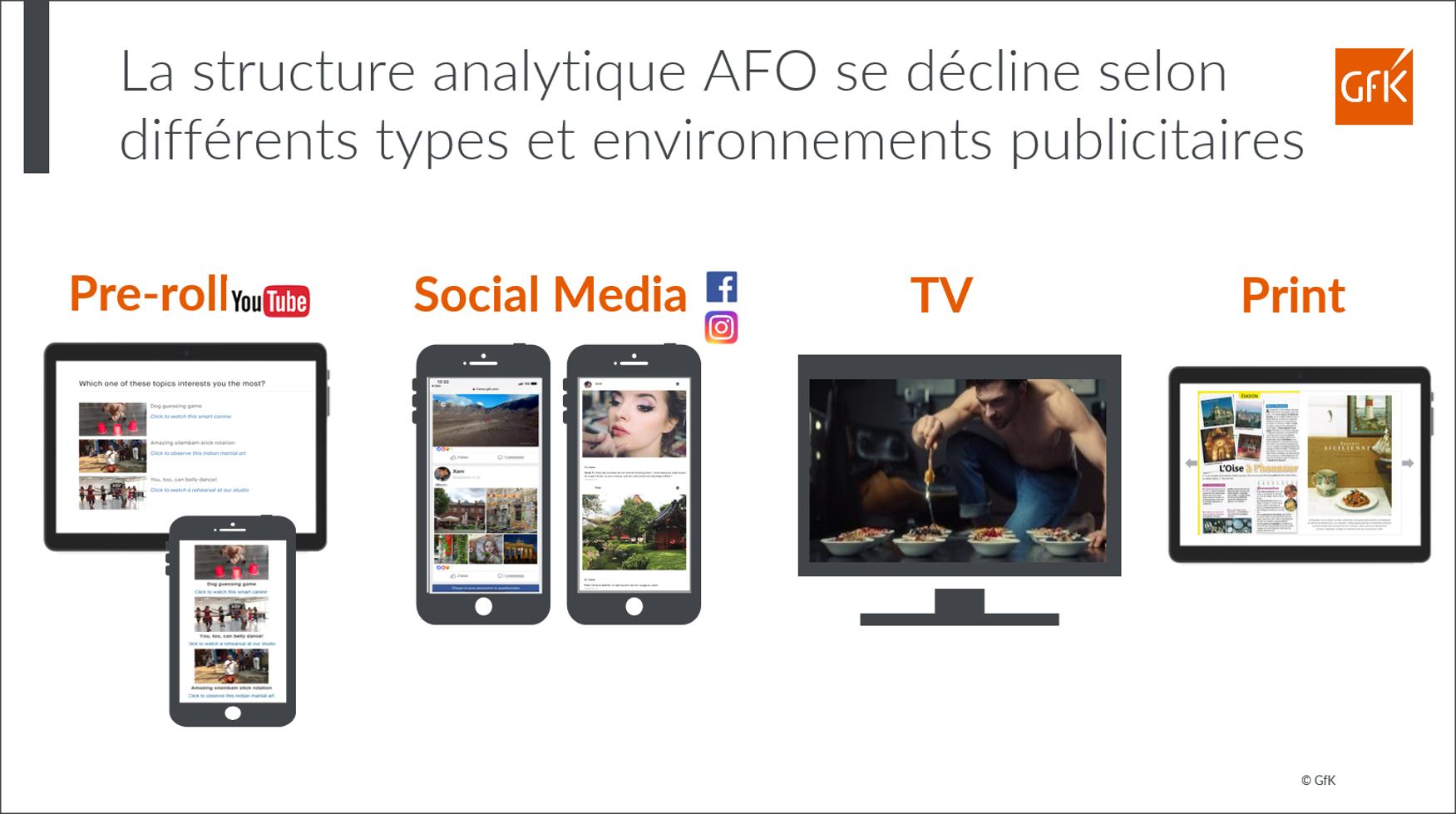 GfK_AFO_media-scope