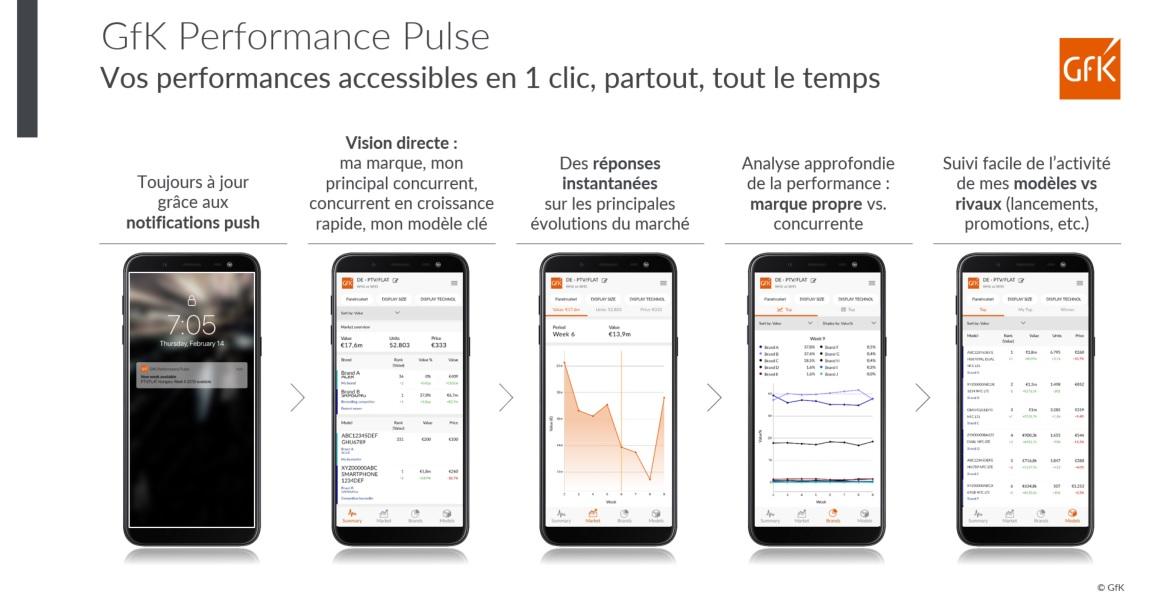 GfK_PerformancePulse