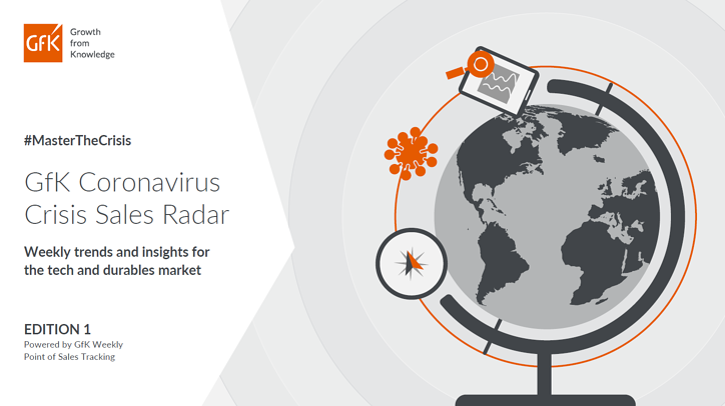 GfK Coronavirus Crisis Sales Radar
