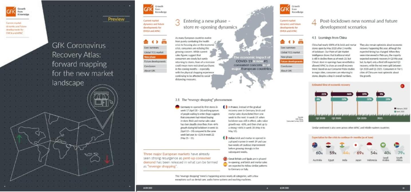 GfK Recovery report atlas
