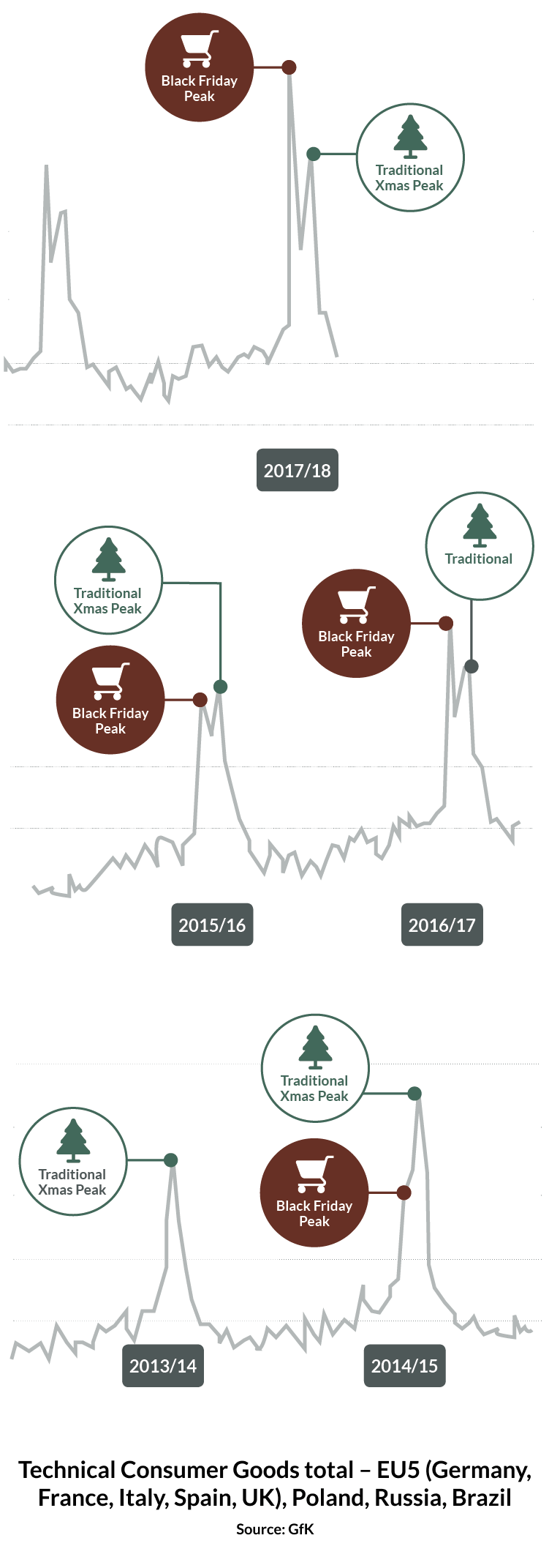 Black Friday sales top Christmas revenues@2x-1