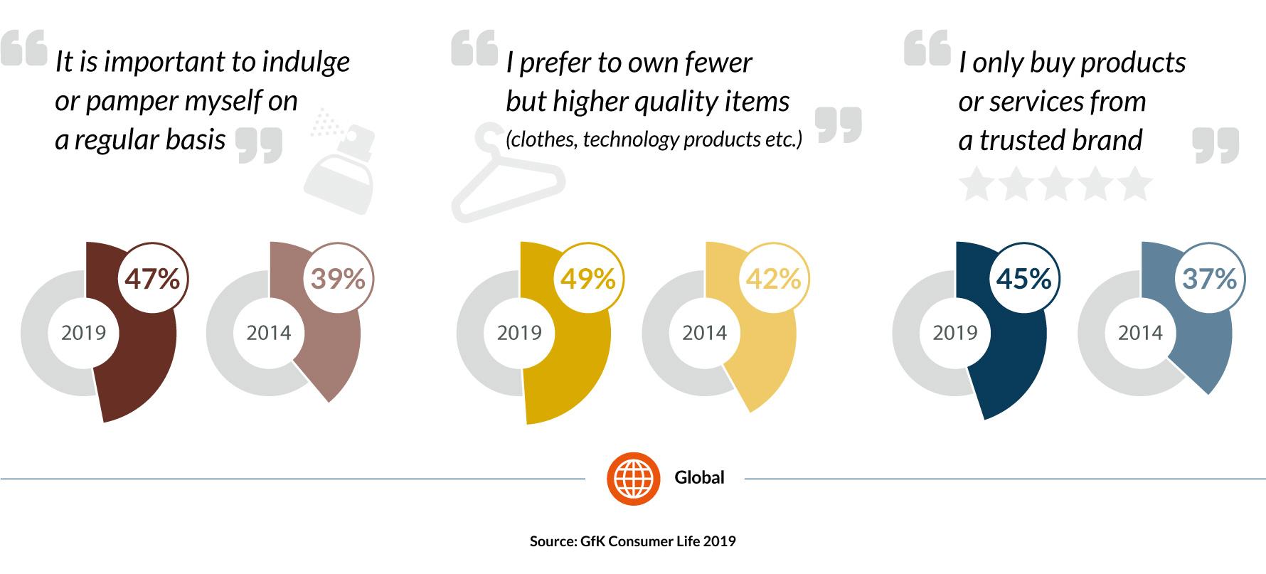 Consumer-attitudes-to-shopping