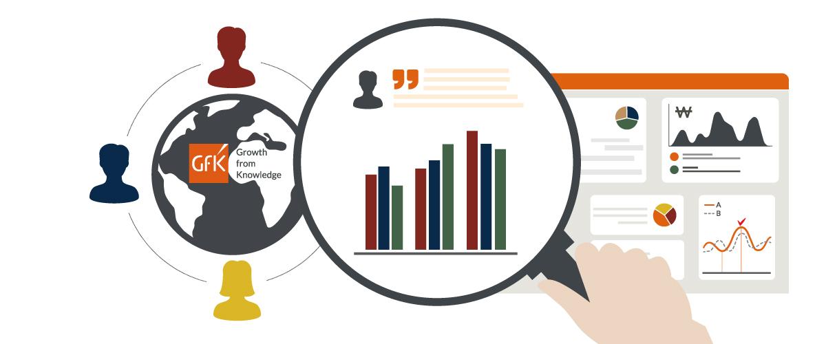 GfK SIMA -  다년간의 업계 경험과 전문지식을 갖춘 애널리스트의 심층적 분석