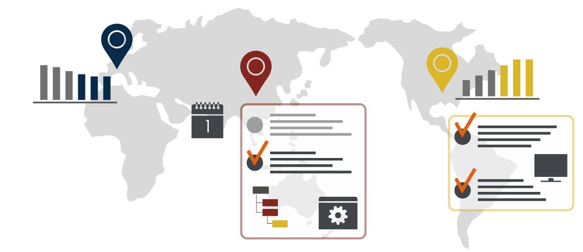 GfK SIMA - 고객사의 니즈에 맞춘 세분화된 맞춤 분석, 선택 가능한 다양한 분석 옵션